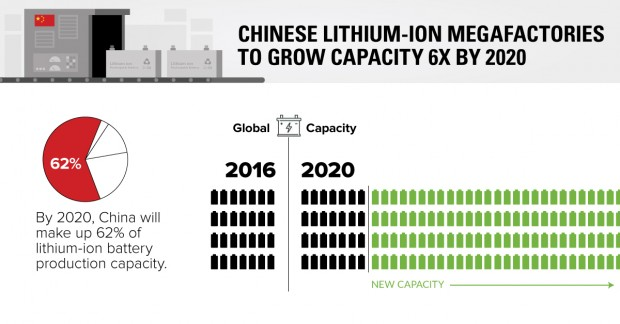 lithiumionproduction-prev