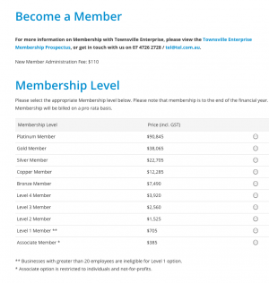Tel membership costs