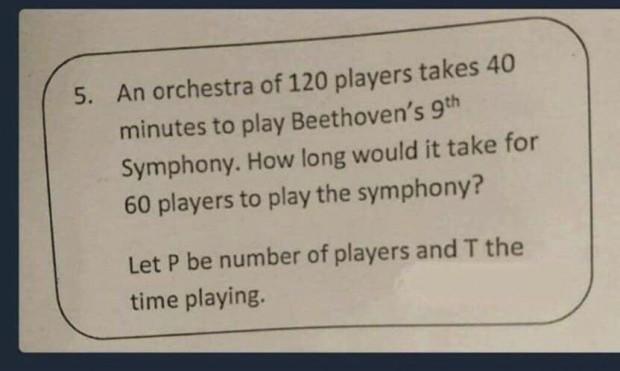 symphony time