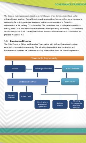 TCC chart 2