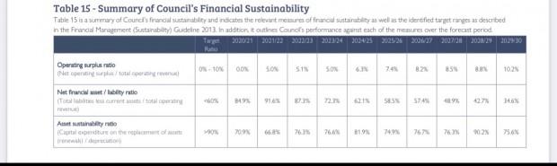 TCC sustainability IMG_8735