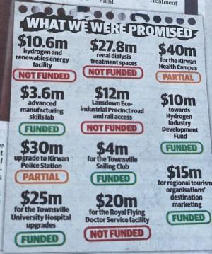 Funding promises IMG_0793